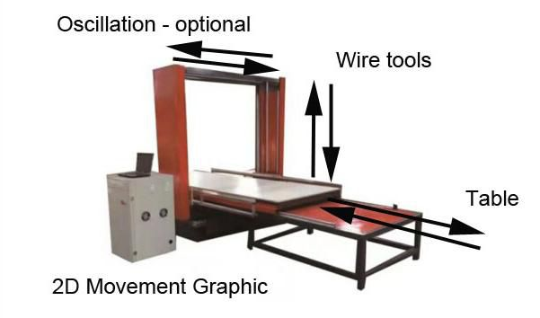 graphic for cnc 2D foam cutting unit